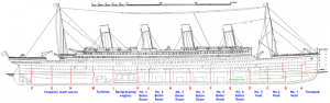 Side plan of the RMS Titanic from Engineering journal: 'The White Star liner Titanic', vol.9, 1911 Source:Public Domain(U.S.)